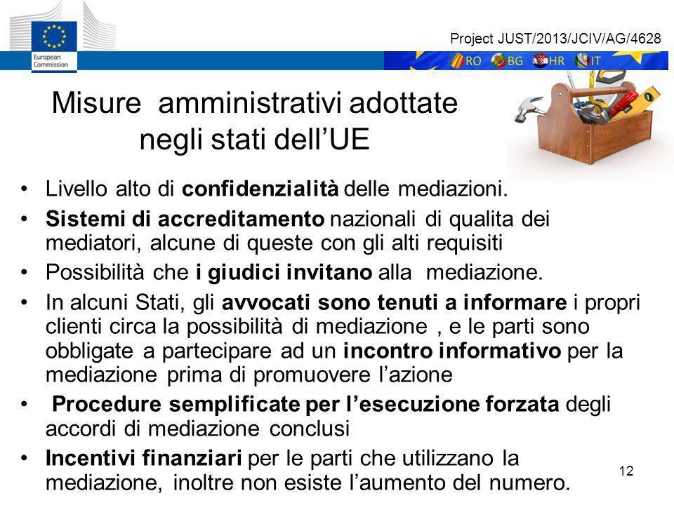 12 Misure amministrativi adottate negli stati dell'UE Livello alto di confidenzialità delle mediazioni.