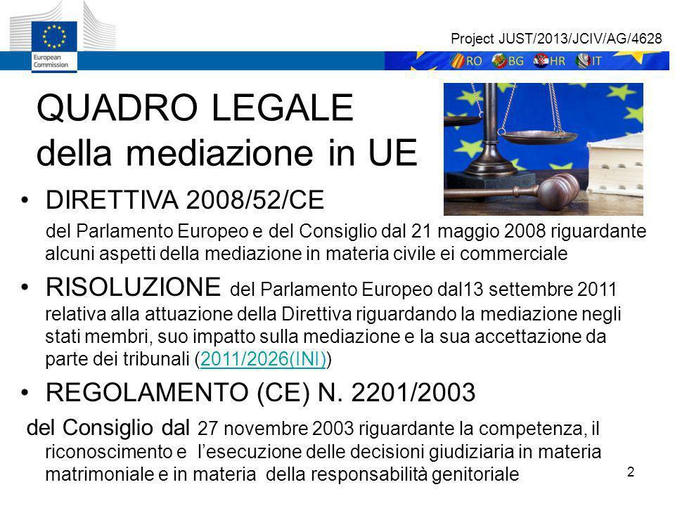 2 QUADRO LEGALE della mediazione in UE DIRETTIVA 2008/52/CE del Parlamento Europeo e del Consiglio dal 21 maggio 2008 riguardante alcuni aspetti della mediazione in materia civile ei commerciale RISOLUZIONE del Parlamento Europeo dal13 settembre 2011 relativa alla attuazione della Direttiva riguardando la mediazione negli stati membri, suo impatto sulla mediazione e la sua accettazione da parte dei tribunali (2011/2026(INI))2011/2026(INI) REGOLAMENTO (CE) N.