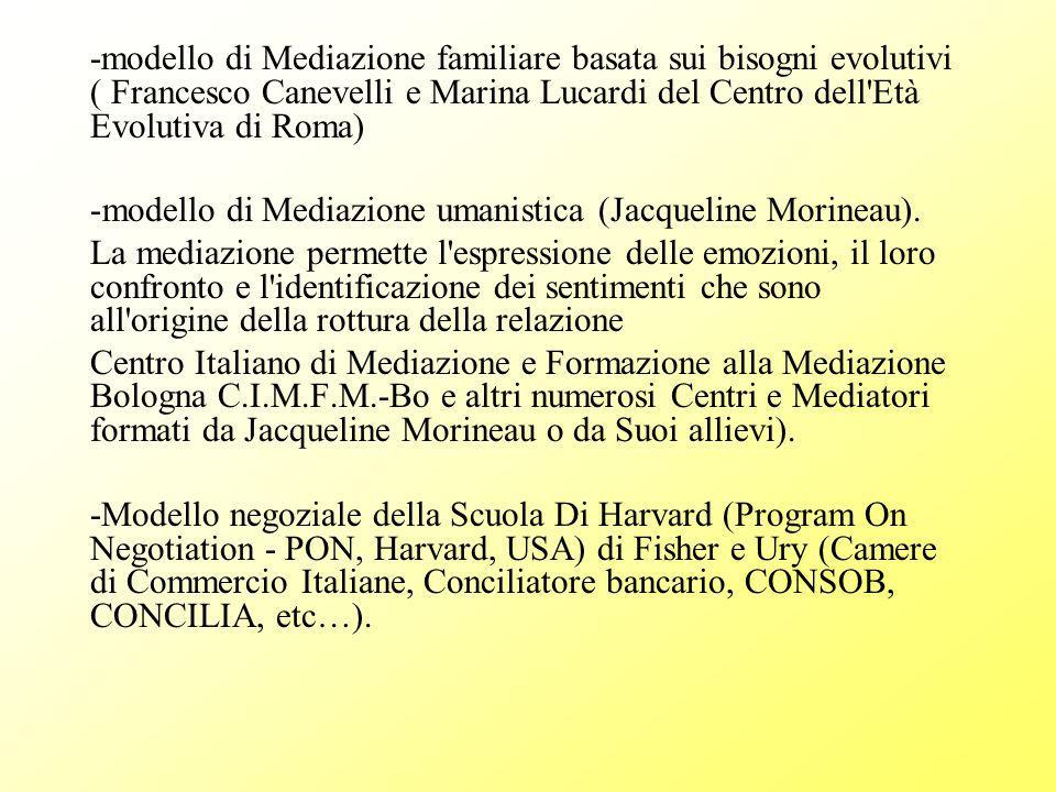 -modello di Mediazione familiare basata sui bisogni evolutivi ( Francesco Canevelli e Marina Lucardi del Centro dell Età Evolutiva di Roma) -modello di Mediazione umanistica (Jacqueline Morineau).