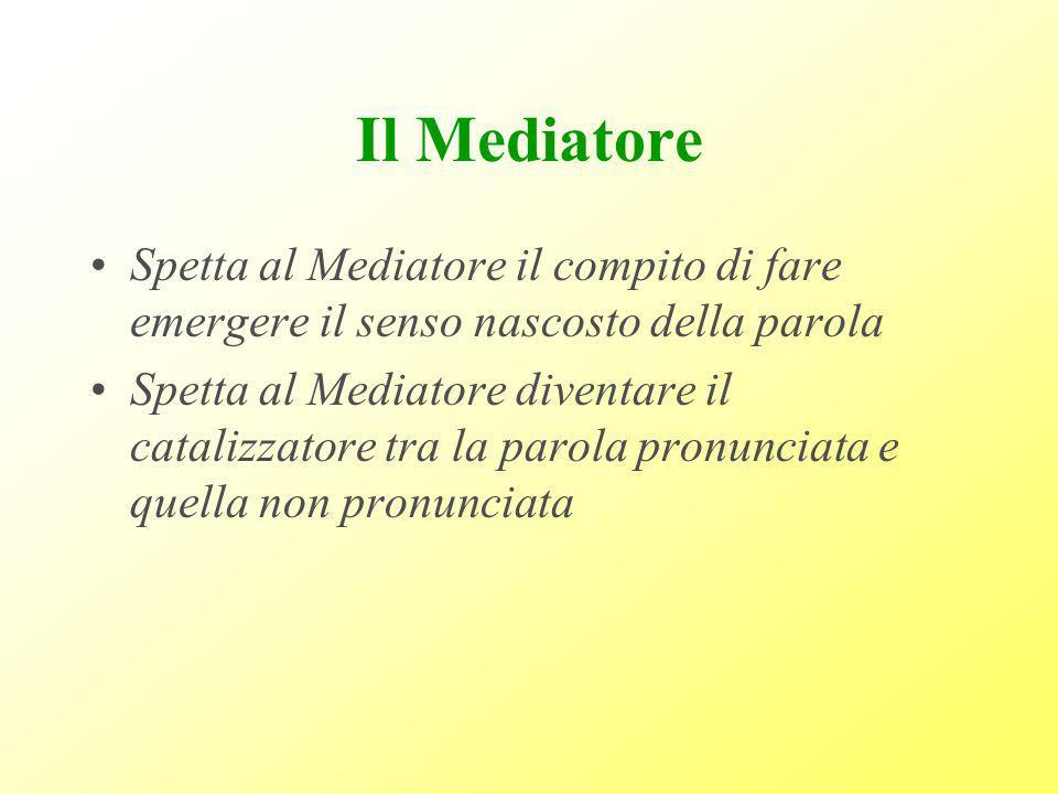 Il Mediatore Spetta al Mediatore il compito di fare emergere il senso nascosto della parola Spetta al Mediatore diventare il catalizzatore tra la parola pronunciata e quella non pronunciata