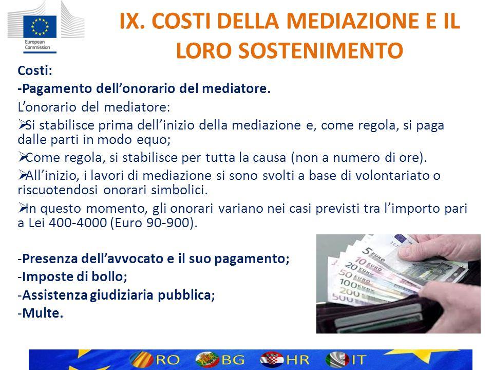IX. COSTI DELLA MEDIAZIONE E IL LORO SOSTENIMENTO Costi: -Pagamento dell'onorario del mediatore.