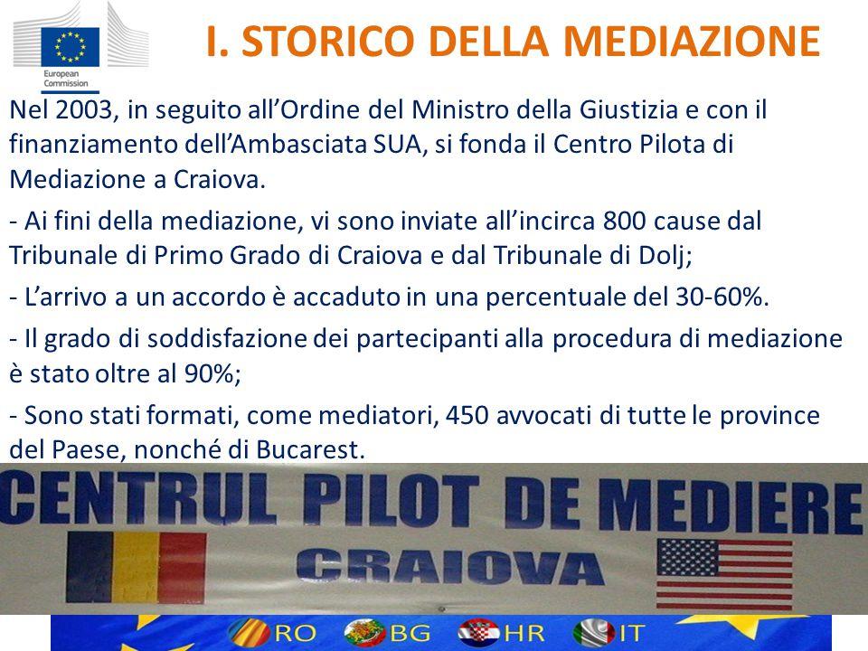 II.MEDIAZIONE IN ROMANIA – LEGGE del 2006 n. 192 Nel 2006, si adotta la Legge n.