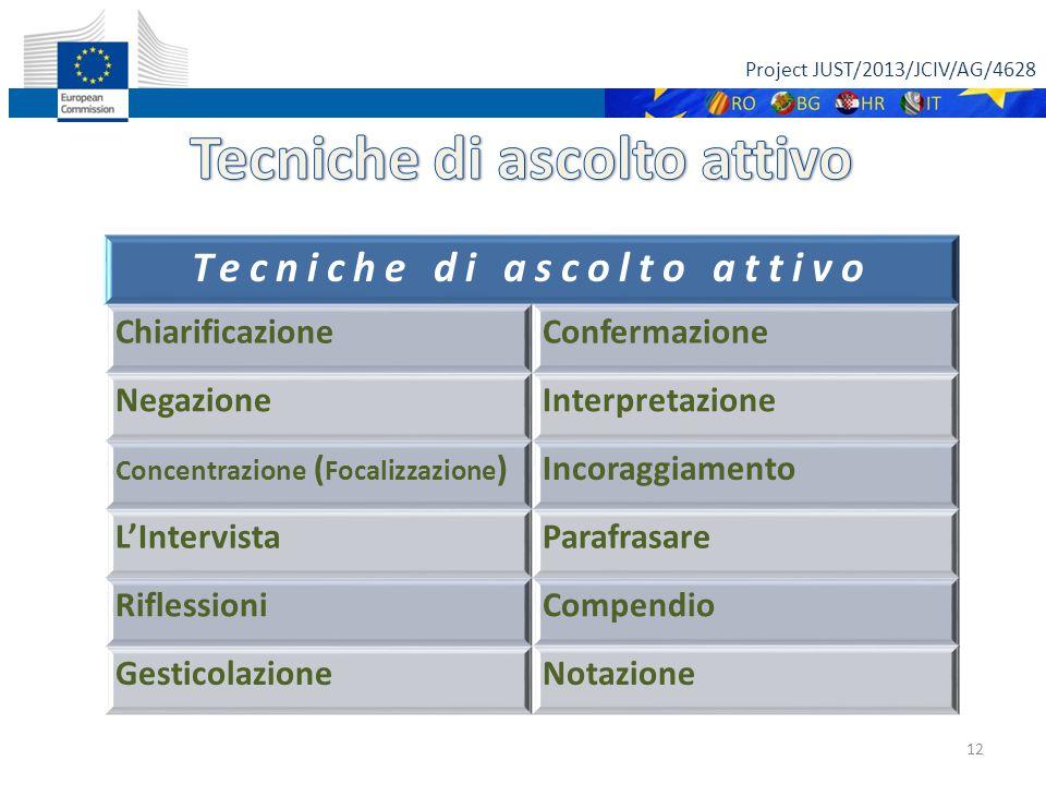 Project JUST/2013/JCIV/AG/4628 12 Tecniche di ascolto attivo ChiarificazioneConfermazione NegazioneInterpretazione Concentrazione ( Focalizzazione )In