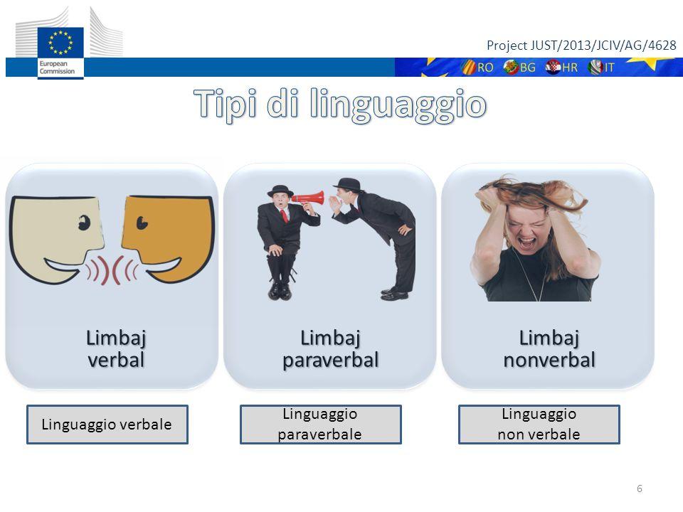 Project JUST/2013/JCIV/AG/4628 6 LimbajverbalLimbajparaverbalLimbajnonverbal Linguaggio verbale Linguaggio paraverbale Linguaggio non verbale