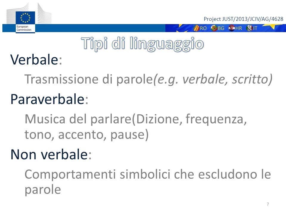 Project JUST/2013/JCIV/AG/4628 7 Verbale: Trasmissione di parole(e.g. verbale, scritto) Paraverbale: Musica del parlare(Dizione, frequenza, tono, acce