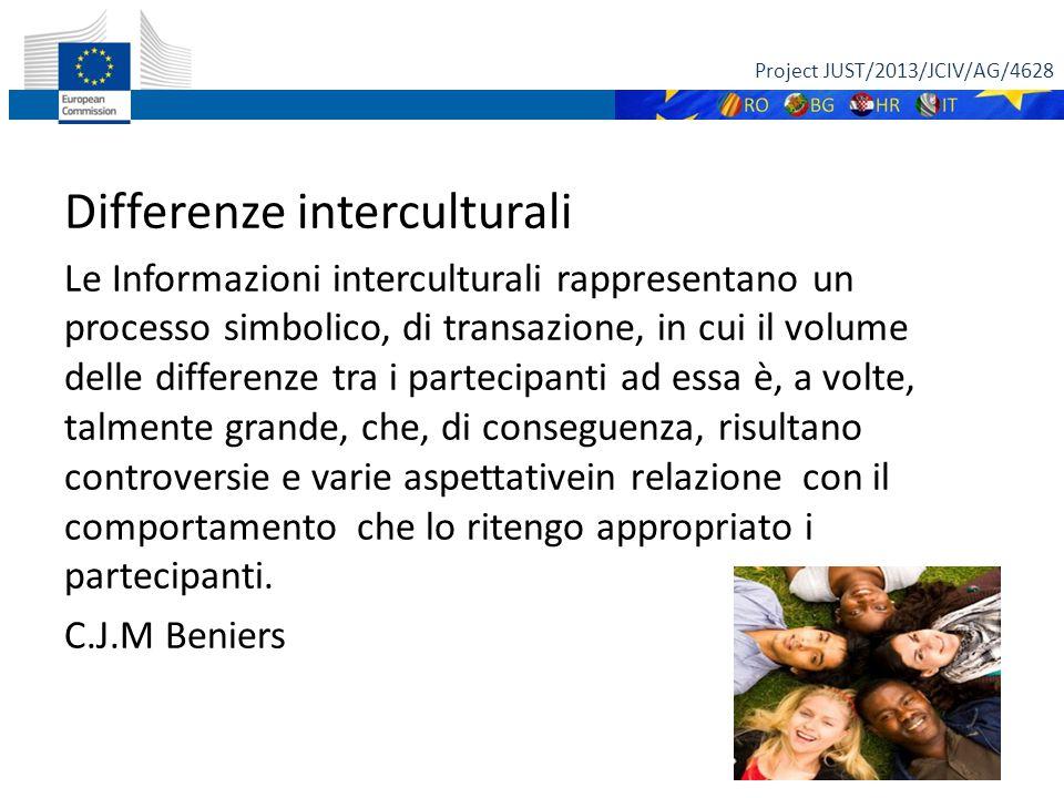 Differenze interculturali Le Informazioni interculturali rappresentano un processo simbolico, di transazione, in cui il volume delle differenze tra i partecipanti ad essa è, a volte, talmente grande, che, di conseguenza, risultano controversie e varie aspettativein relazione con il comportamento che lo ritengo appropriato i partecipanti.