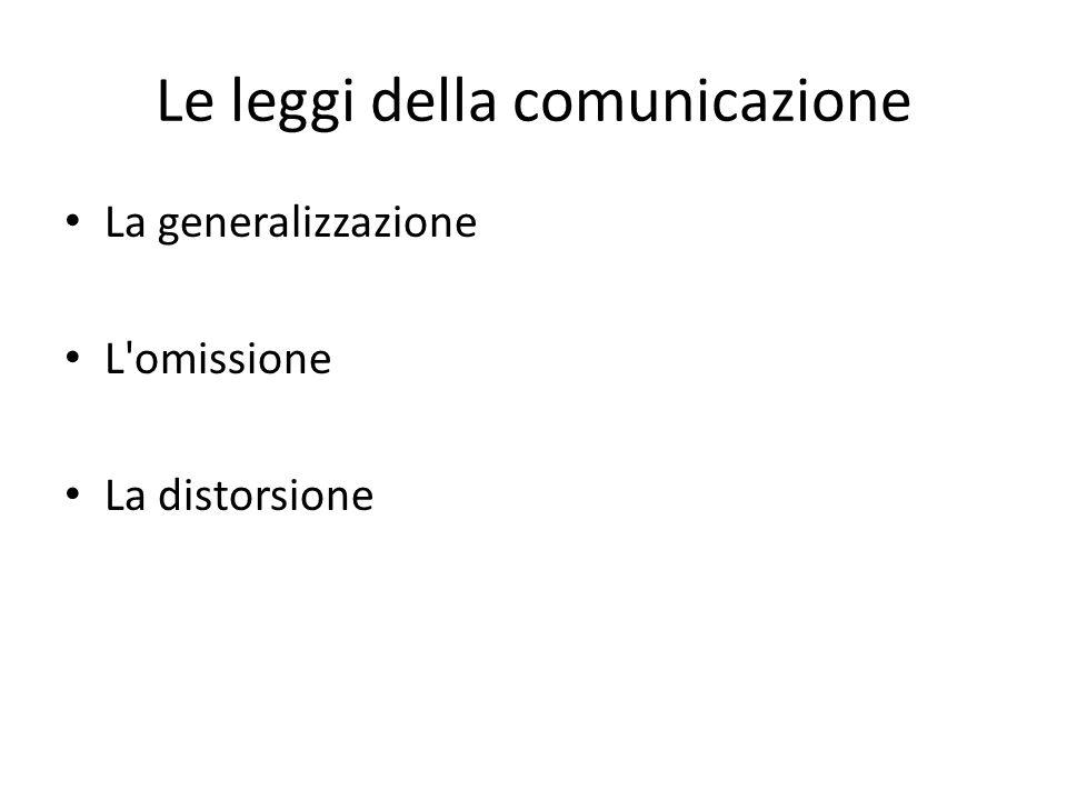 Le leggi della comunicazione La generalizzazione L omissione La distorsione