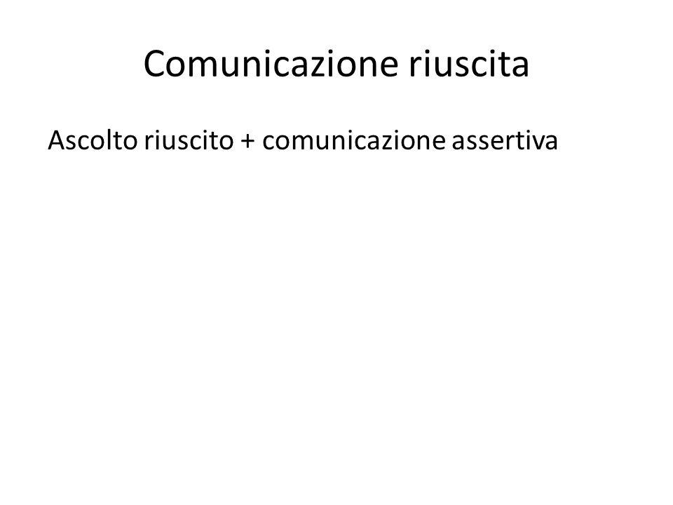 Comunicazione riuscita Ascolto riuscito + comunicazione assertiva
