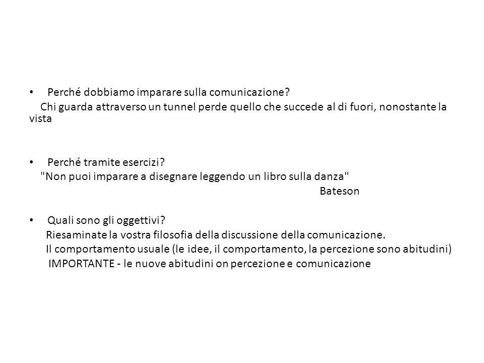 Perché dobbiamo imparare sulla comunicazione.