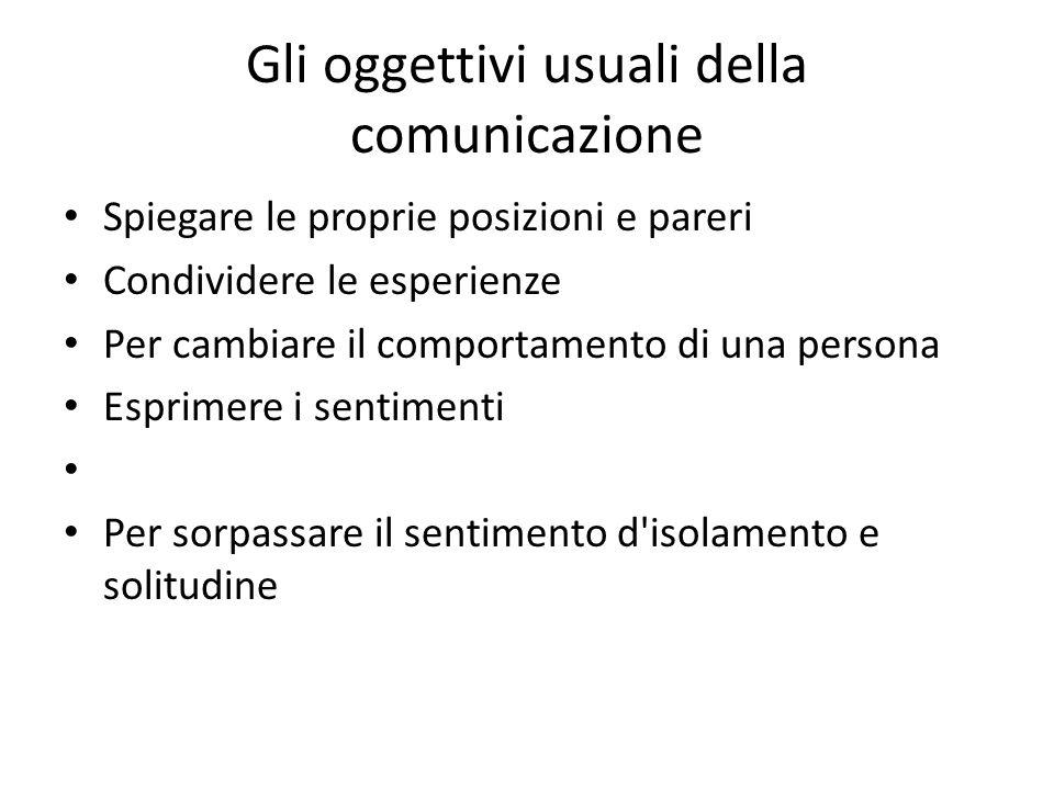 Gli oggettivi usuali della comunicazione Spiegare le proprie posizioni e pareri Condividere le esperienze Per cambiare il comportamento di una persona Esprimere i sentimenti Per sorpassare il sentimento d isolamento e solitudine