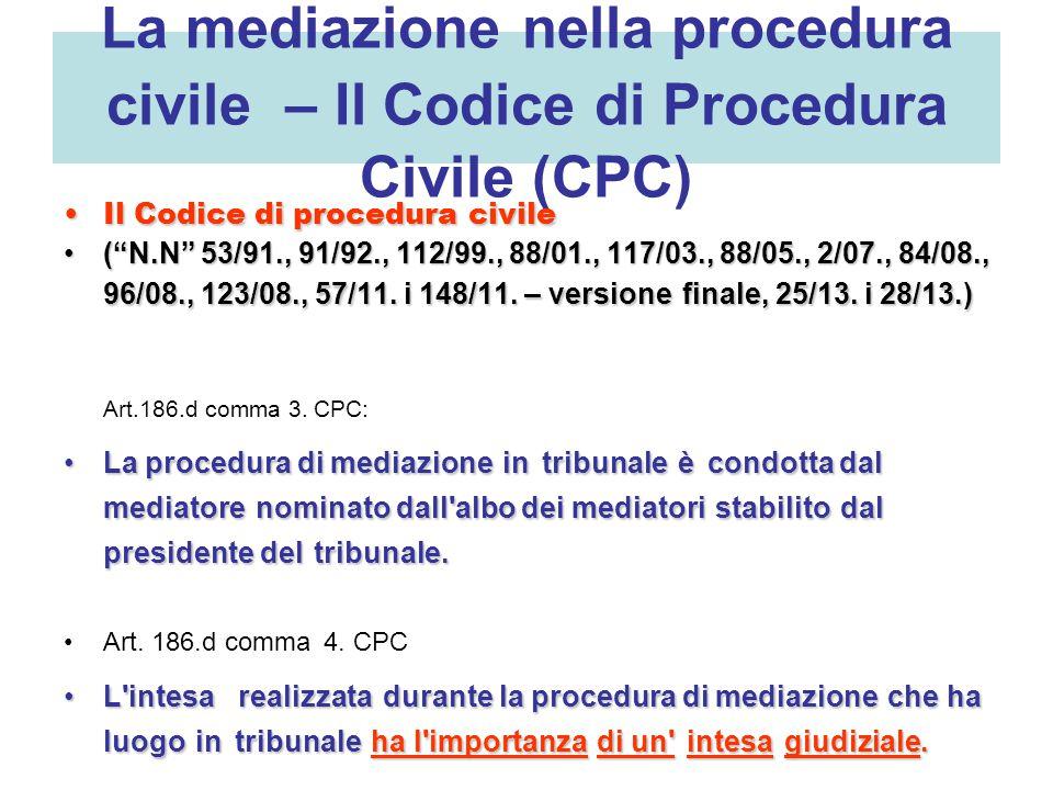 La mediazione nella procedura civile – Il Codice di Procedura Civile (CPC) Il Codice di proceduracivileIl Codice di procedura civile ( N.N 53/91., 91/92., 112/99., 88/01., 117/03., 88/05., 2/07., 84/08., 96/08., 123/08., 57/11.