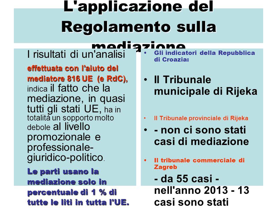 L'applicazionedel Regolamentosulla mediazione L'applicazione del Regolamento sulla mediazione I risultati di un'analisi effettuataconl'aiutodel mediat