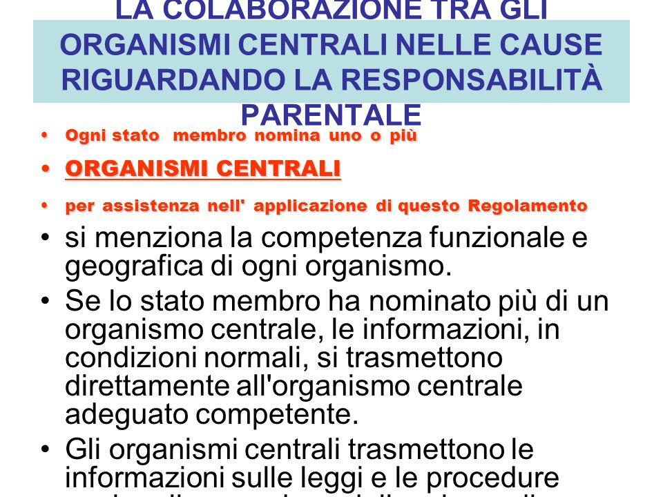 LA COLABORAZIONE TRA GLI ORGANISMI CENTRALI NELLE CAUSE RIGUARDANDO LA RESPONSABILITÀ PARENTALE Ogni stato membronominaunoopiùOgni stato membro nomina