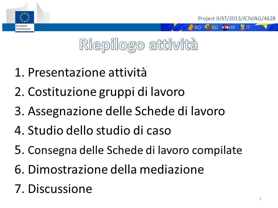Project JUST/2013/JCIV/AG/4628 1. Presentazione attività 2. Costituzione gruppi di lavoro 3. Assegnazione delle Schede di lavoro 4. Studio dello studi