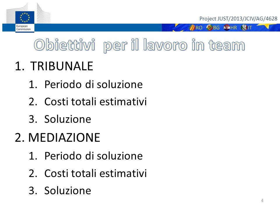 Project JUST/2013/JCIV/AG/4628 1.TRIBUNALE 1.Periodo di soluzione 2.Costi totali estimativi 3.Soluzione 2. MEDIAZIONE 1.Periodo di soluzione 2.Costi t