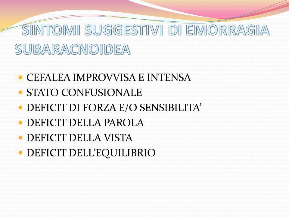 CEFALEA IMPROVVISA E INTENSA STATO CONFUSIONALE DEFICIT DI FORZA E/O SENSIBILITA' DEFICIT DELLA PAROLA DEFICIT DELLA VISTA DEFICIT DELL'EQUILIBRIO