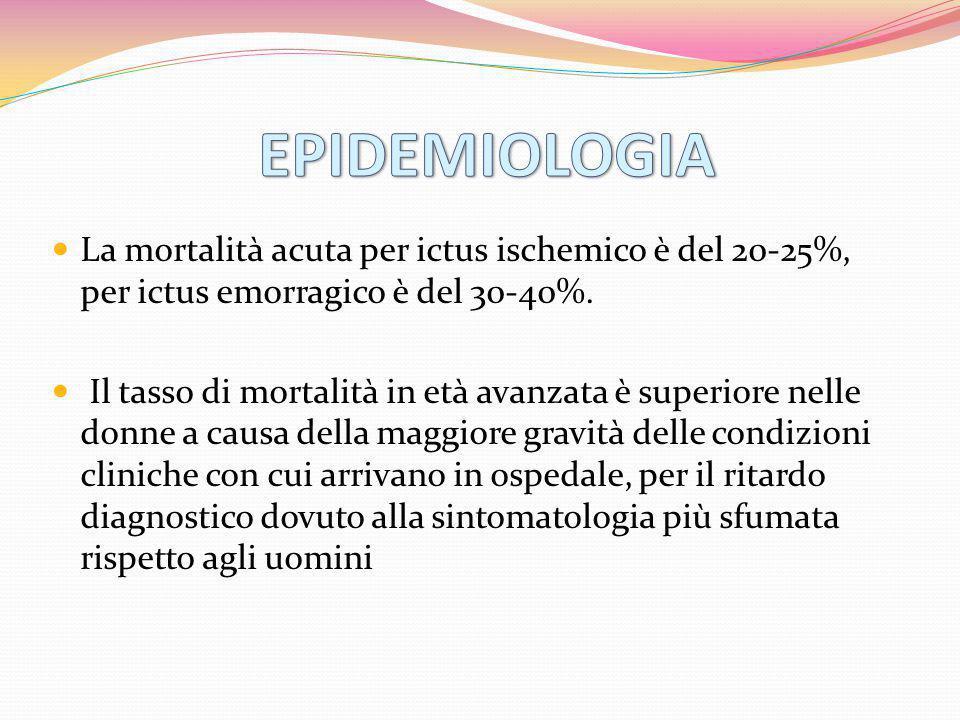 La mortalità acuta per ictus ischemico è del 20-25%, per ictus emorragico è del 30-40%.