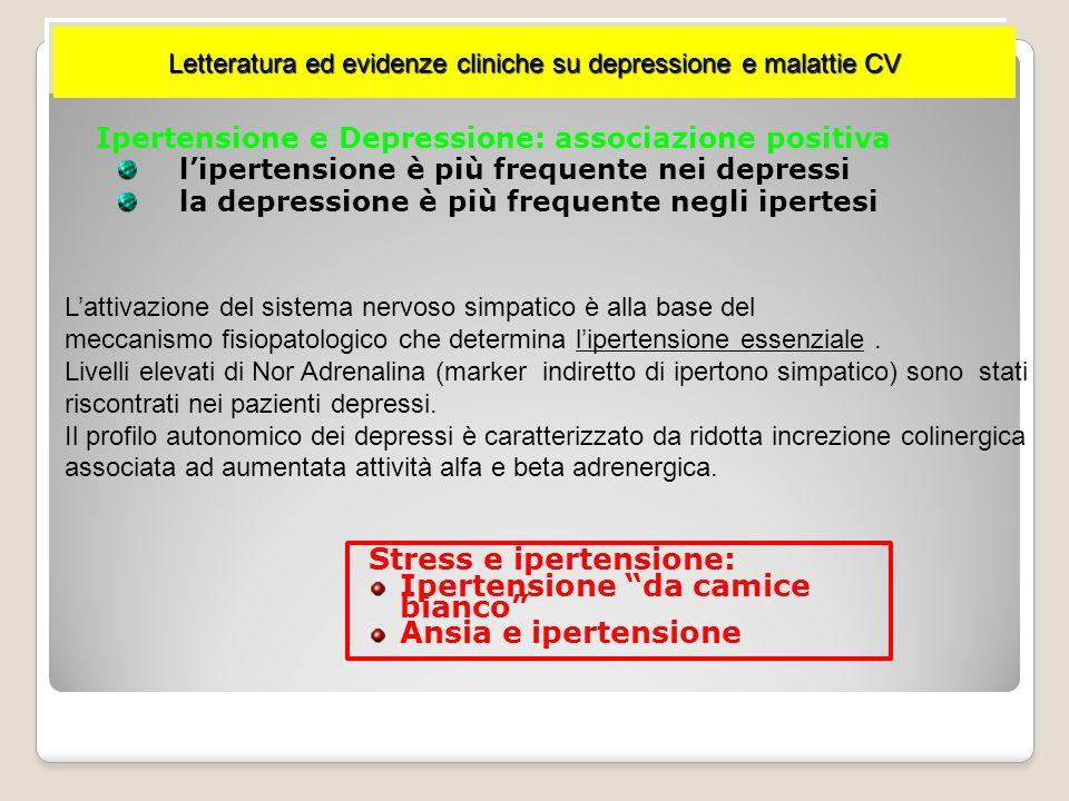 Alterazioni della Reattività e dei Recettori Piastrinici Le piastrine dei depressi mostrano incremento della densità dei legami recettore 5HT che favo
