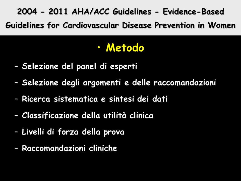Metodo –Selezione del panel di esperti –Selezione degli argomenti e delle raccomandazioni –Ricerca sistematica e sintesi dei dati –Classificazione del