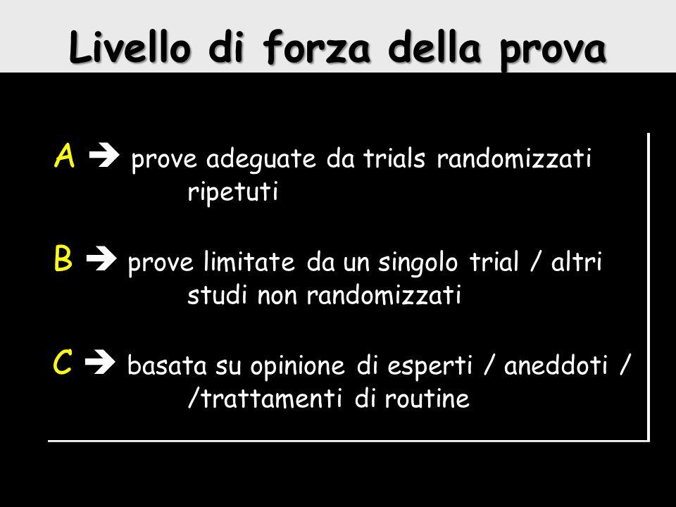 Livello di forza della prova A  prove adeguate da trials randomizzati ripetuti B  prove limitate da un singolo trial / altri studi non randomizzati C  basata su opinione di esperti / aneddoti / /trattamenti di routine A  prove adeguate da trials randomizzati ripetuti B  prove limitate da un singolo trial / altri studi non randomizzati C  basata su opinione di esperti / aneddoti / /trattamenti di routine
