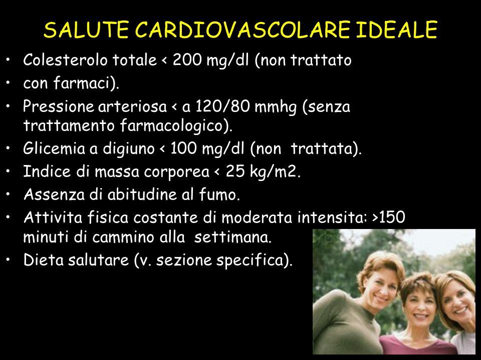 SALUTE CARDIOVASCOLARE IDEALE Colesterolo totale < 200 mg/dl (non trattato con farmaci). Pressione arteriosa < a 120/80 mmhg (senza trattamento farmac