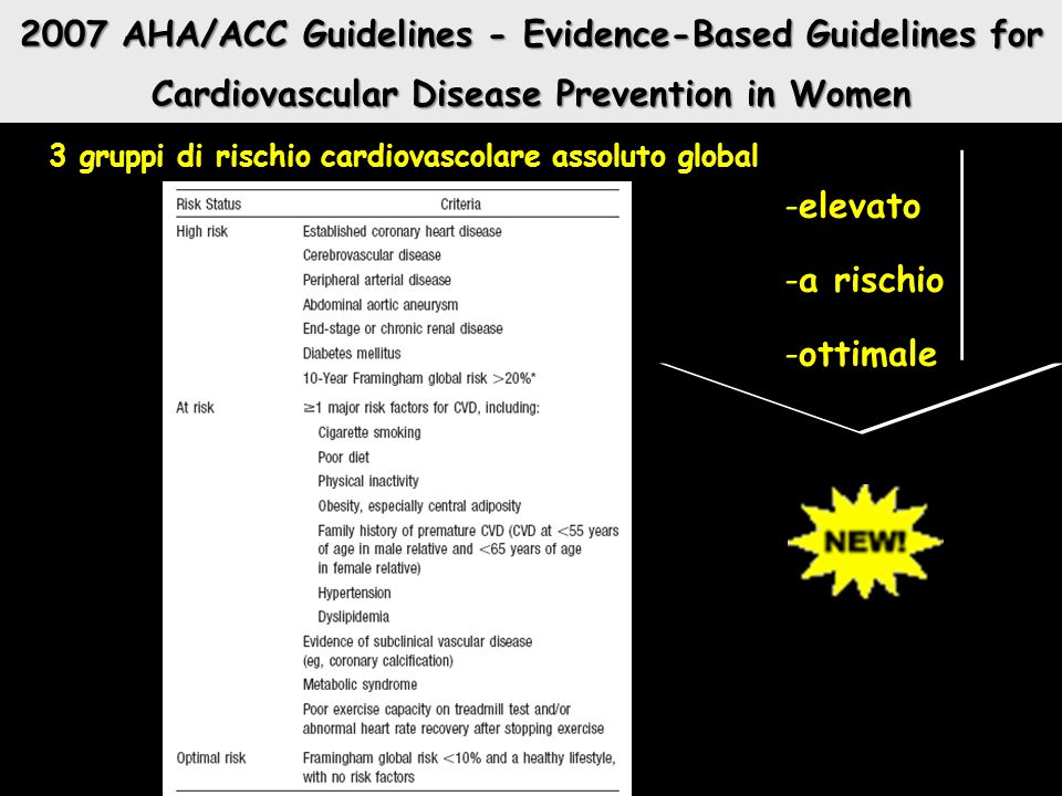 2007 AHA/ACC Guidelines - Evidence-Based Guidelines for Cardiovascular Disease Prevention in Women - elevato - rischio - ottimale 3 gruppi di rischio