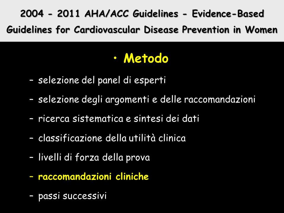 Metodo –selezione del panel di esperti –selezione degli argomenti e delle raccomandazioni –ricerca sistematica e sintesi dei dati –classificazione della utilità clinica –livelli di forza della prova –raccomandazioni cliniche –passi successivi 2004 - 2011 AHA/ACC Guidelines - Evidence-Based Guidelines for Cardiovascular Disease Prevention in Women