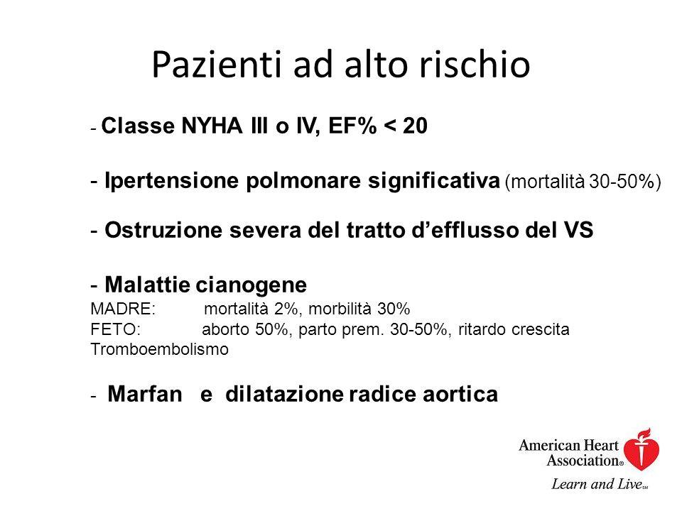Pazienti ad alto rischio - Classe NYHA III o IV, EF% < 20 - Ipertensione polmonare significativa (mortalità 30-50%) - Ostruzione severa del tratto d'e