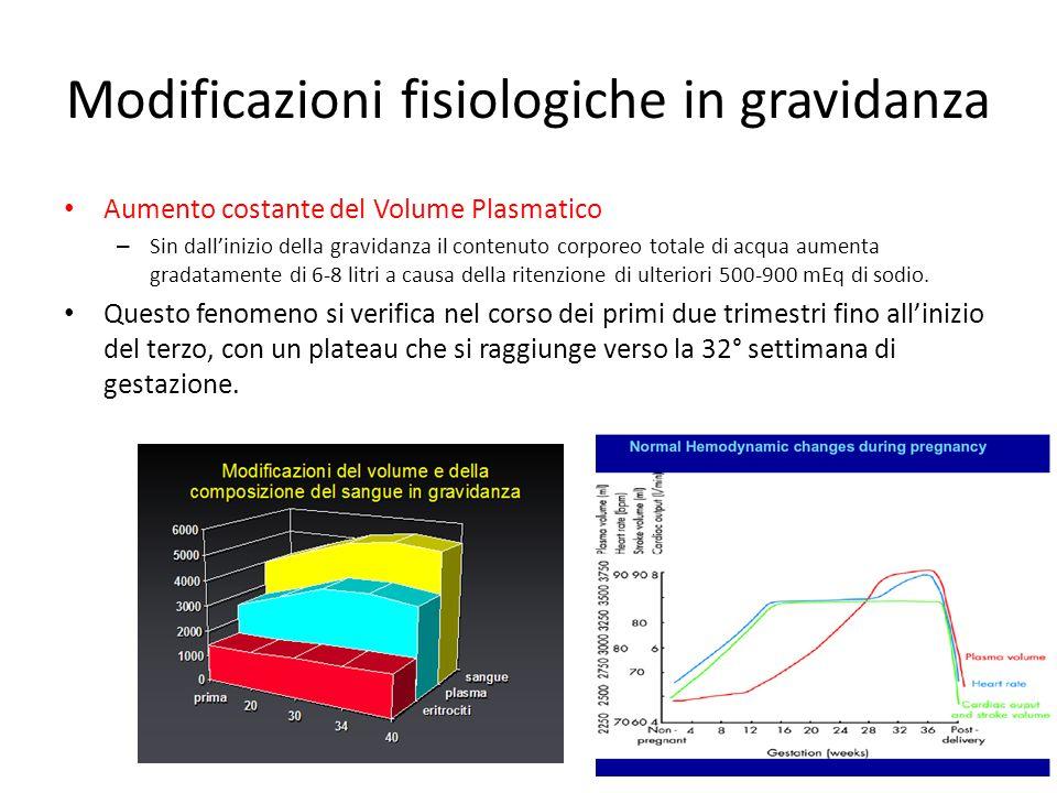 Modificazioni fisiologiche in gravidanza Aumento costante del Volume Plasmatico – Sin dall'inizio della gravidanza il contenuto corporeo totale di acq