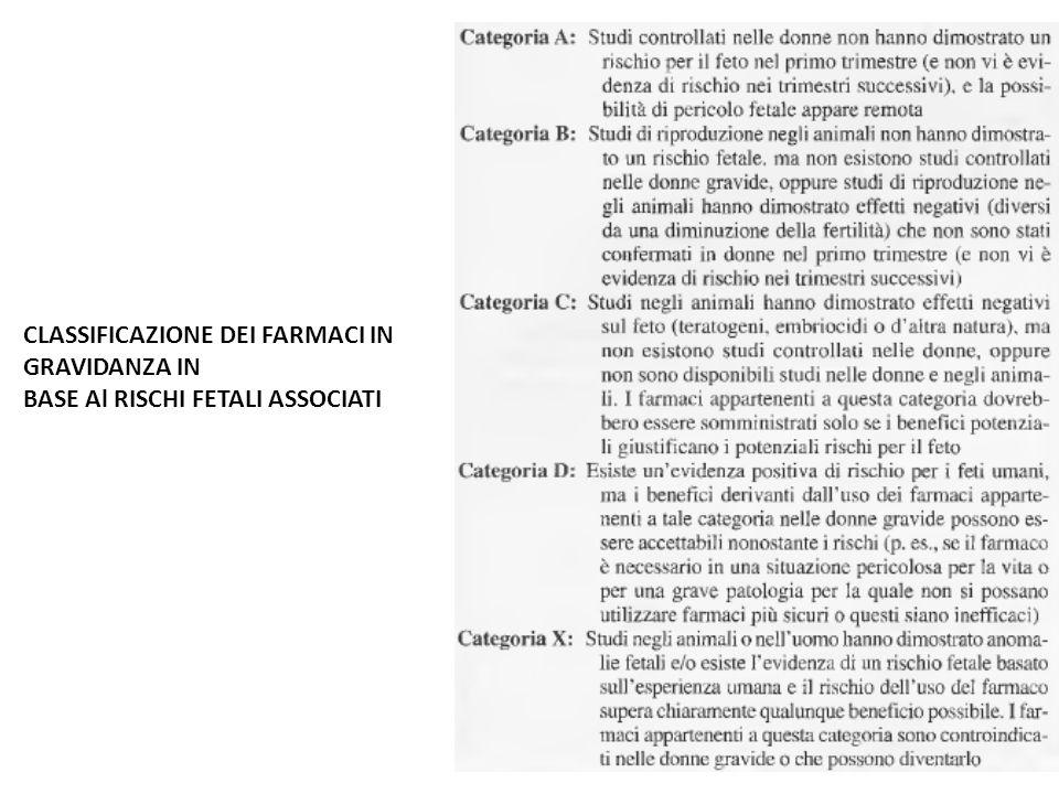 CLASSIFICAZIONE DEI FARMACI IN GRAVIDANZA IN BASE Al RISCHI FETALI ASSOCIATI