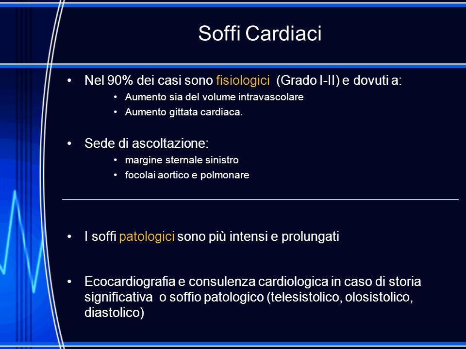 Soffi Cardiaci Nel 90% dei casi sono fisiologici (Grado I-II) e dovuti a: Aumento sia del volume intravascolare Aumento gittata cardiaca. Sede di asco