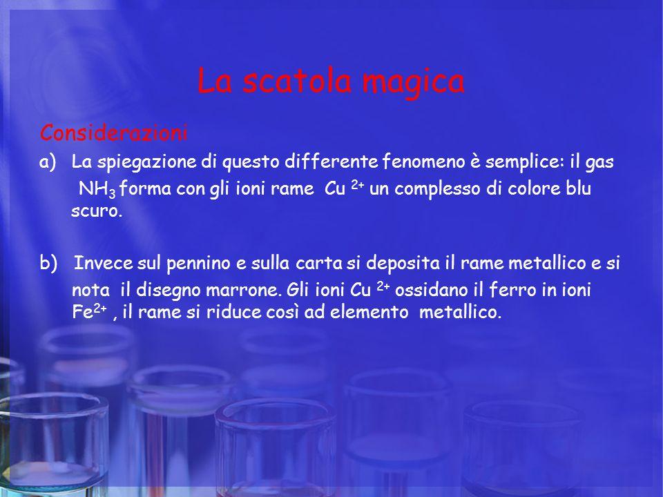 La scatola magica Considerazioni a) La spiegazione di questo differente fenomeno è semplice: il gas NH 3 forma con gli ioni rame Cu 2+ un complesso di