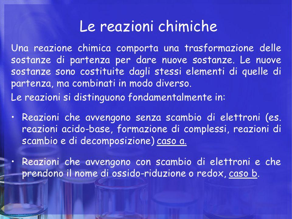Le reazioni chimiche Una reazione chimica comporta una trasformazione delle sostanze di partenza per dare nuove sostanze. Le nuove sostanze sono costi