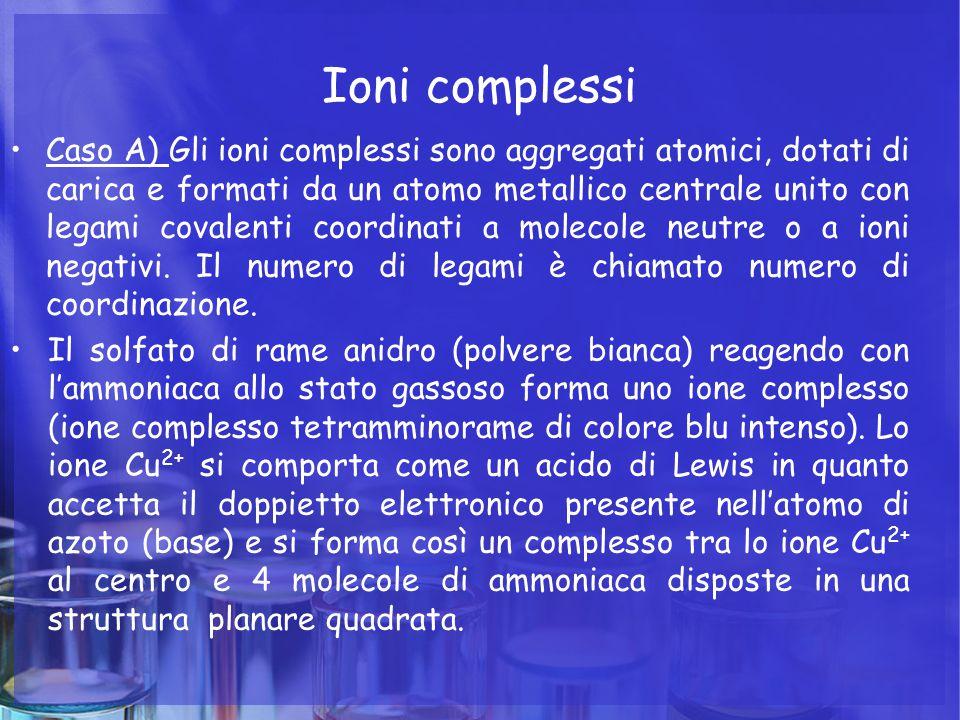 Ioni complessi Caso A) Gli ioni complessi sono aggregati atomici, dotati di carica e formati da un atomo metallico centrale unito con legami covalenti