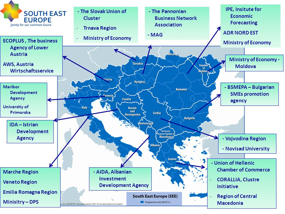- The Slovak Union of Cluster -Trnava Region -Ministry of Economy Marche Region Veneto Region Emilia Romagna Region Minisitry – DPS ECOPLUS, The business Agency of Lower Austria AWS, Austria Wirtschaftsservice IPE, Insitute for Economic Forecasting ADR NORD EST Ministry of Economy Maribor Development Agency University of Primorska - The Pannonian Business Network Association - MAG IDA – Istrian Development Agency - BSMEPA – Bulgarian SMEs promotion agency - Union of Hellenic Chamber of Commerce -CORALLIA, Clustre Initiative -Region of Central Macedonia - Vojvodina Region - Novisad University - AIDA, Albanian Investment Development Agency Ministry of Economy - Moldova