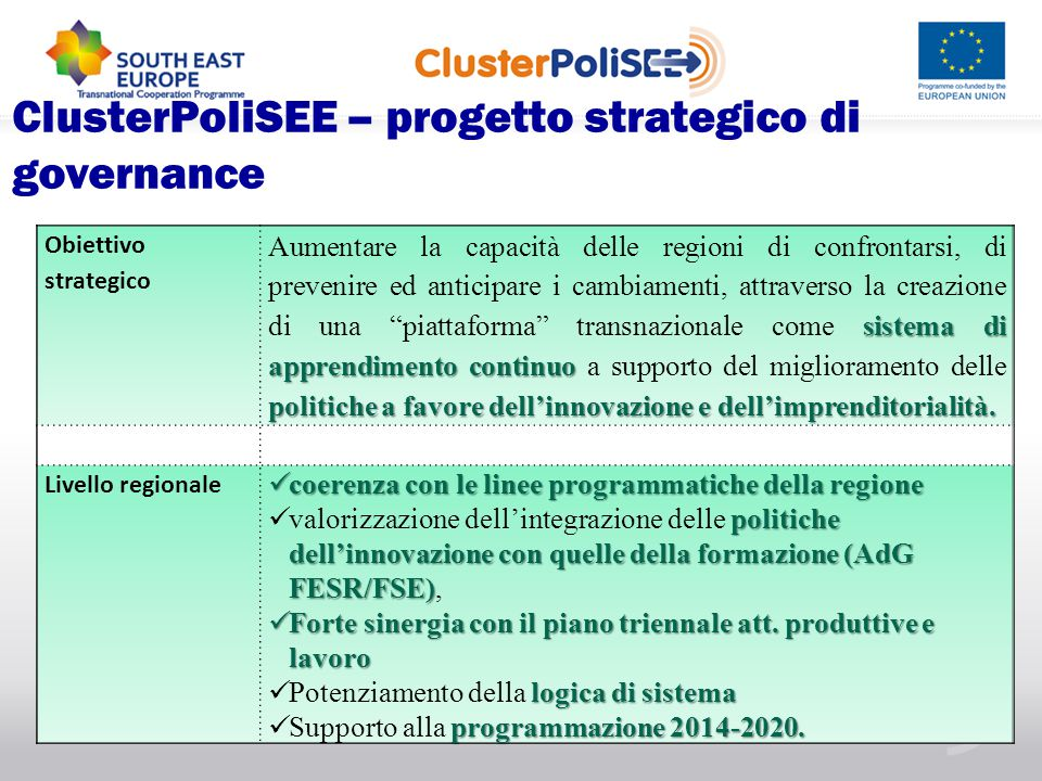 ClusterPoliSEE – progetto strategico di governance Obiettivo strategico sistema di apprendimento continuo politiche a favore dell'innovazione e dell'imprenditorialità.