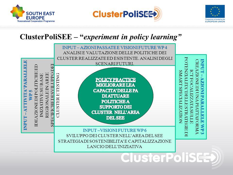 ClusterPoliSEE – experiment in policy learning INPUT – AZIONI PASSATE E VISIONI FUTURE WP 4 ANALISI E VALUTAZIONE DELLE POLITICHE DEI CLUSTER REALIZZATE ED ESISTENTE.