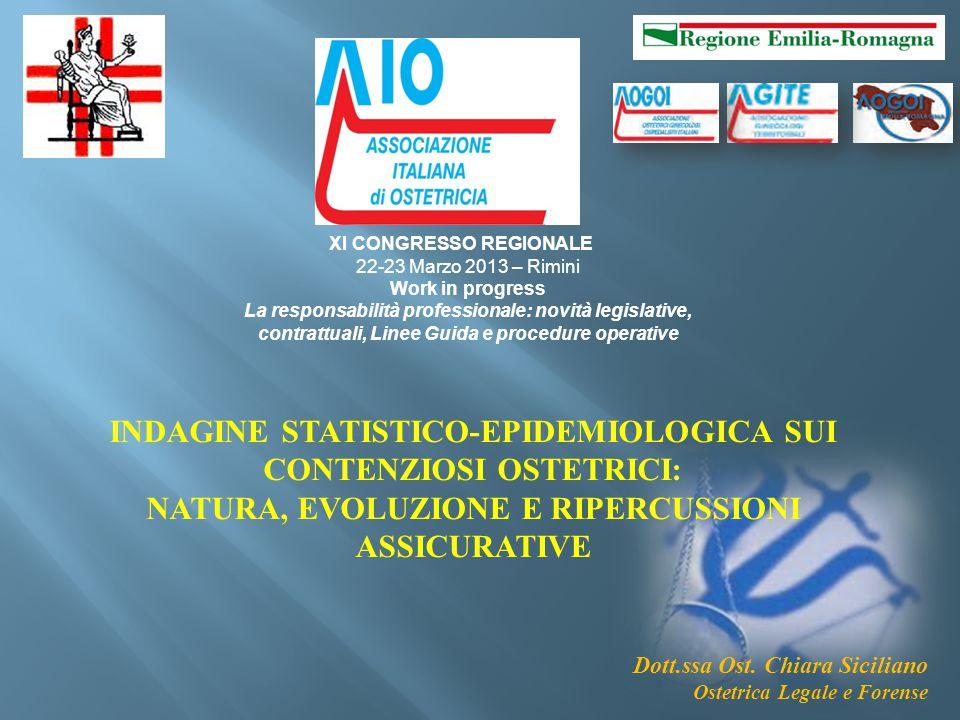 INDAGINE STATISTICO-EPIDEMIOLOGICA SUI CONTENZIOSI OSTETRICI: NATURA, EVOLUZIONE E RIPERCUSSIONI ASSICURATIVE Dott.ssa Ost.