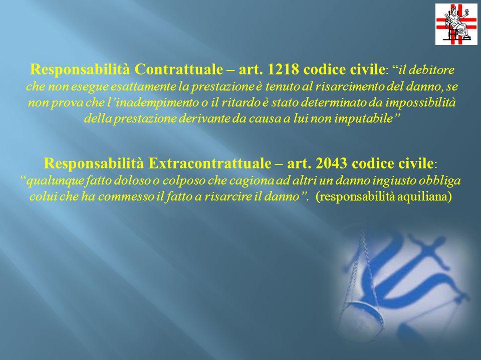 Responsabilità Contrattuale – art.
