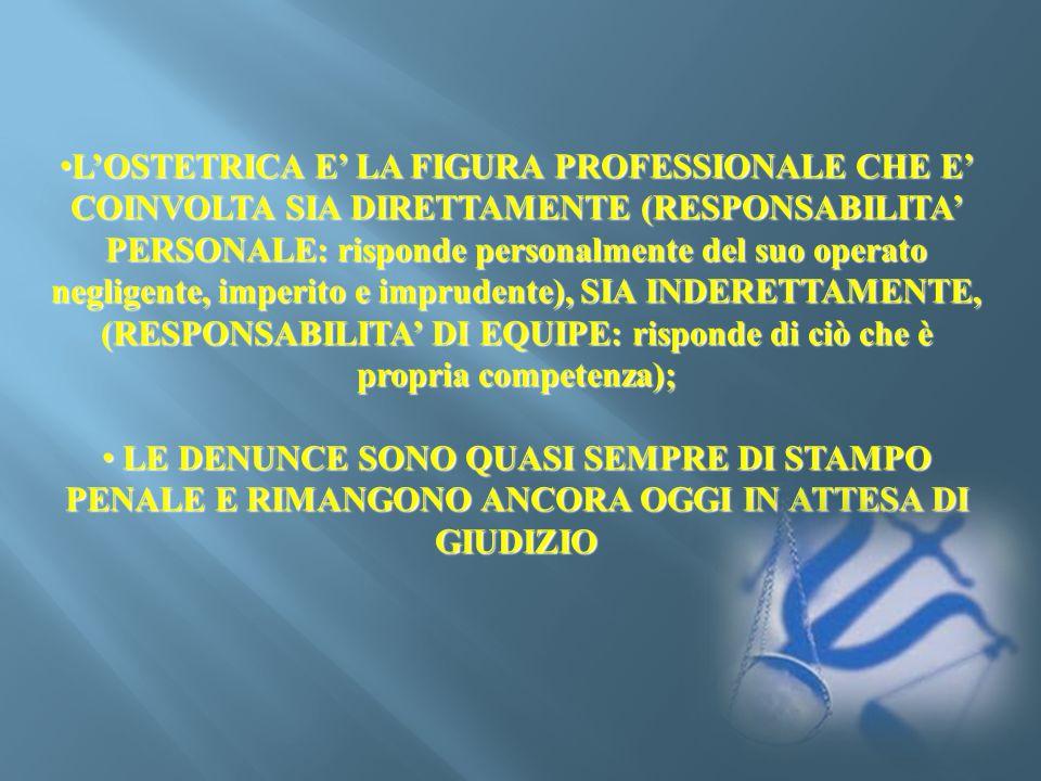 L'OSTETRICA E' LA FIGURA PROFESSIONALE CHE E' COINVOLTA SIA DIRETTAMENTE (RESPONSABILITA' PERSONALE: risponde personalmente del suo operato negligente, imperito e imprudente), SIA INDERETTAMENTE, (RESPONSABILITA' DI EQUIPE: risponde di ciò che è propria competenza); L'OSTETRICA E' LA FIGURA PROFESSIONALE CHE E' COINVOLTA SIA DIRETTAMENTE (RESPONSABILITA' PERSONALE: risponde personalmente del suo operato negligente, imperito e imprudente), SIA INDERETTAMENTE, (RESPONSABILITA' DI EQUIPE: risponde di ciò che è propria competenza); LE DENUNCE SONO QUASI SEMPRE DI STAMPO PENALE E RIMANGONO ANCORA OGGI IN ATTESA DI GIUDIZIO LE DENUNCE SONO QUASI SEMPRE DI STAMPO PENALE E RIMANGONO ANCORA OGGI IN ATTESA DI GIUDIZIO