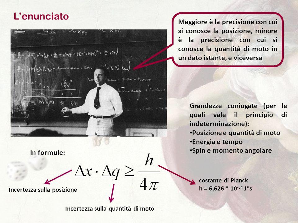 L'enunciato In formule: Maggiore è la precisione con cui si conosce la posizione, minore è la precisione con cui si conosce la quantità di moto in un dato istante, e viceversa Grandezze coniugate (per le quali vale il principio di indeterminazione): Posizione e quantità di moto Energia e tempo Spin e momento angolare Incertezza sulla posizione Incertezza sulla quantità di moto costante di Planck h = 6,626 * 10 -34 J*s