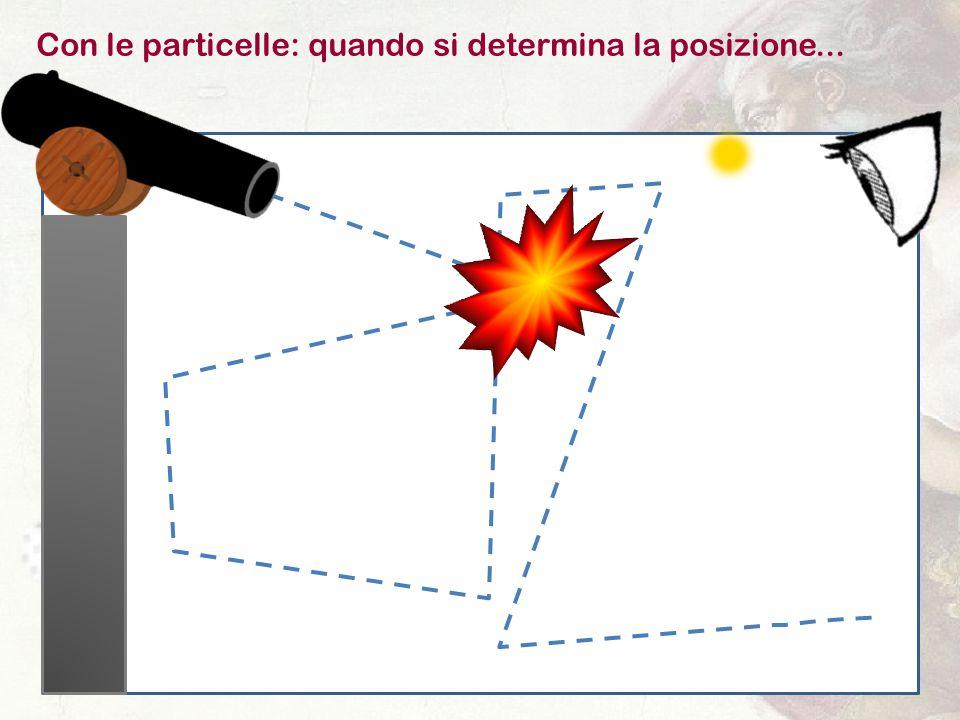 Con le particelle: quando si determina la posizione...