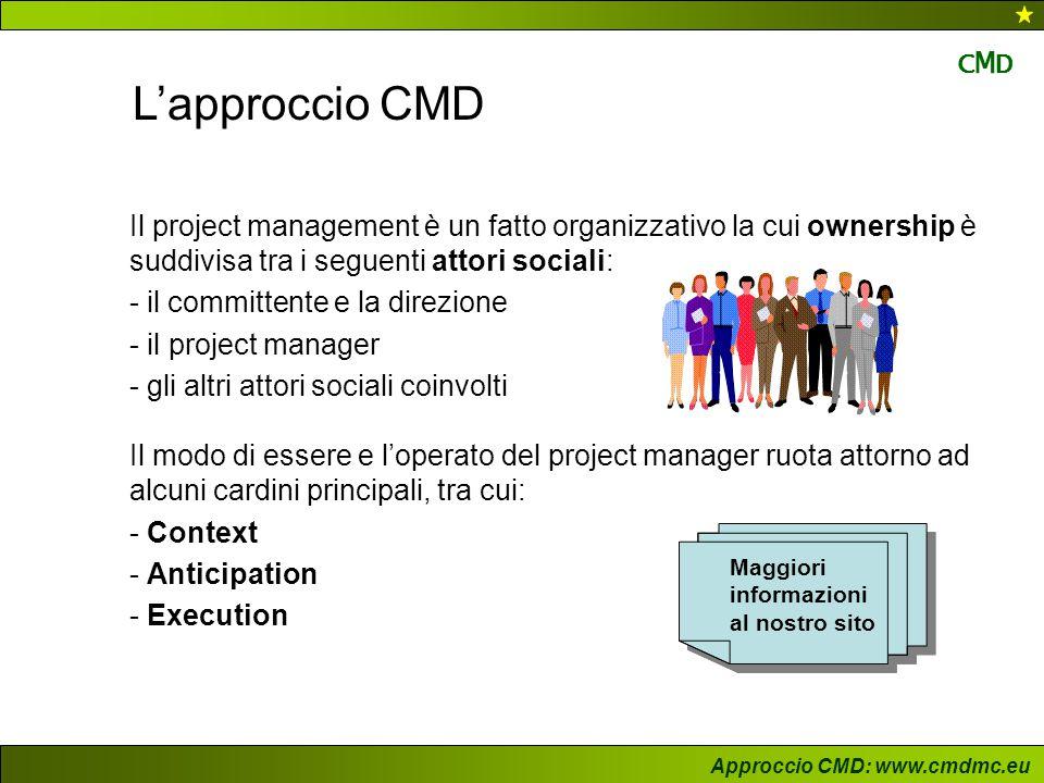 Approccio CMD: www.cmdmc.eu CMDCMD L'approccio CMD Il project management è un fatto organizzativo la cui ownership è suddivisa tra i seguenti attori s