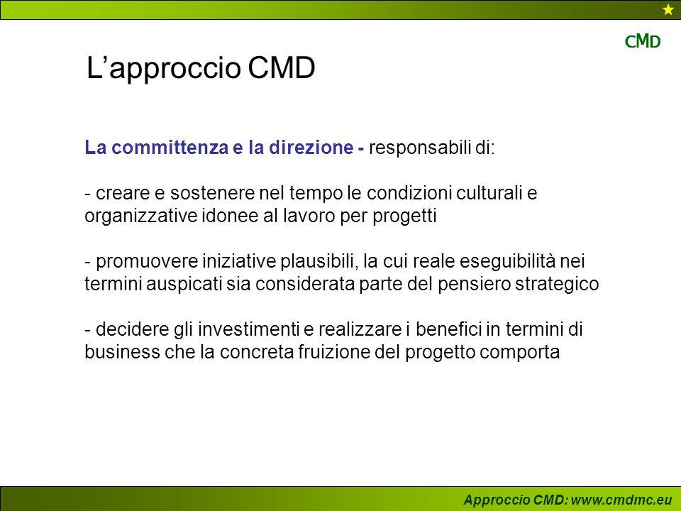 Approccio CMD: www.cmdmc.eu CMDCMD L'approccio CMD Il project manager - chiamato a: - comprendere l'organizzazione e il contesto in cui i progetti loro assegnati si svolgono - relazionarsi efficacemente con tutti gli attori sociali rilevanti - avere spirito di iniziativa, flessibilità, tolleranza allo stress e alle situazioni di incertezza - negoziare un mandato che si basi su presupposti e stime realistiche, tali da assicurare all'organizzazione la concreta fruizione del progetto nei termini pattuiti