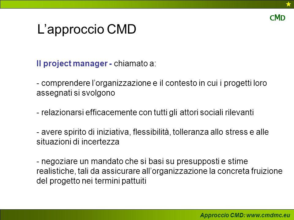 Approccio CMD: www.cmdmc.eu CMDCMD L'approccio CMD Gli altri attori sociali coinvolti, primi tra tutti i componenti dei team di lavoro e gli utenti, che devono: - essere consapevoli delle dinamiche progettuali e dei motivi per i quali si rende necessario un diverso modo di operare - intraprendere il loro ruolo in modo attivo e consistente, da veri protagonisti della parte loro affidata - vivere il progetto come una opportunità di arricchimento professionale e non più come un fastidio che turba lo status quo della loro attività quotidiana