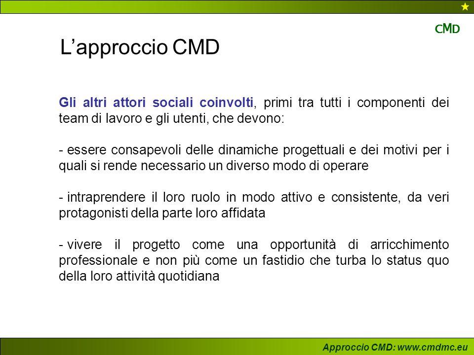 Approccio CMD: www.cmdmc.eu CMDCMD L'approccio CMD Gli altri attori sociali coinvolti, primi tra tutti i componenti dei team di lavoro e gli utenti, c