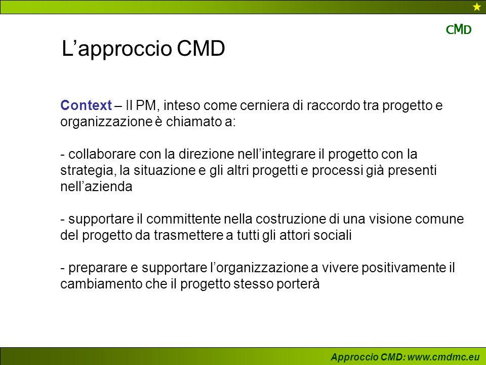 Approccio CMD: www.cmdmc.eu CMDCMD L'approccio CMD Context – Il PM, inteso come cerniera di raccordo tra progetto e organizzazione è chiamato a: - col