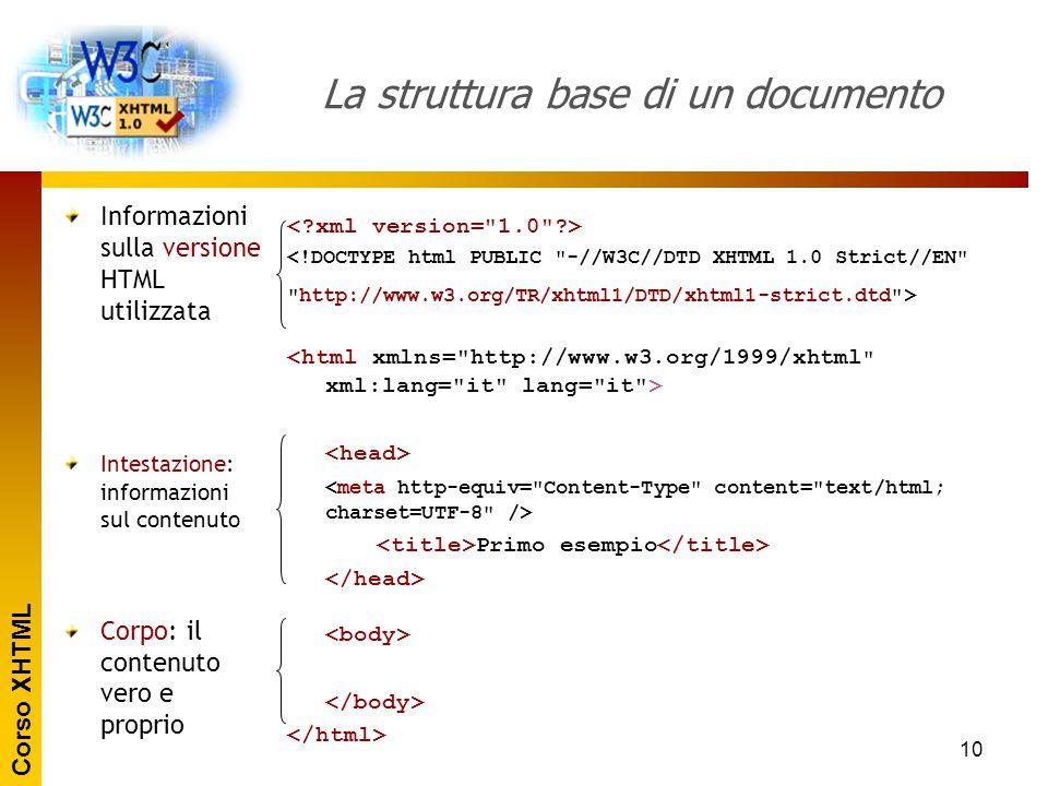 Corso XHTML 10 La struttura base di un documento <!DOCTYPE html PUBLIC