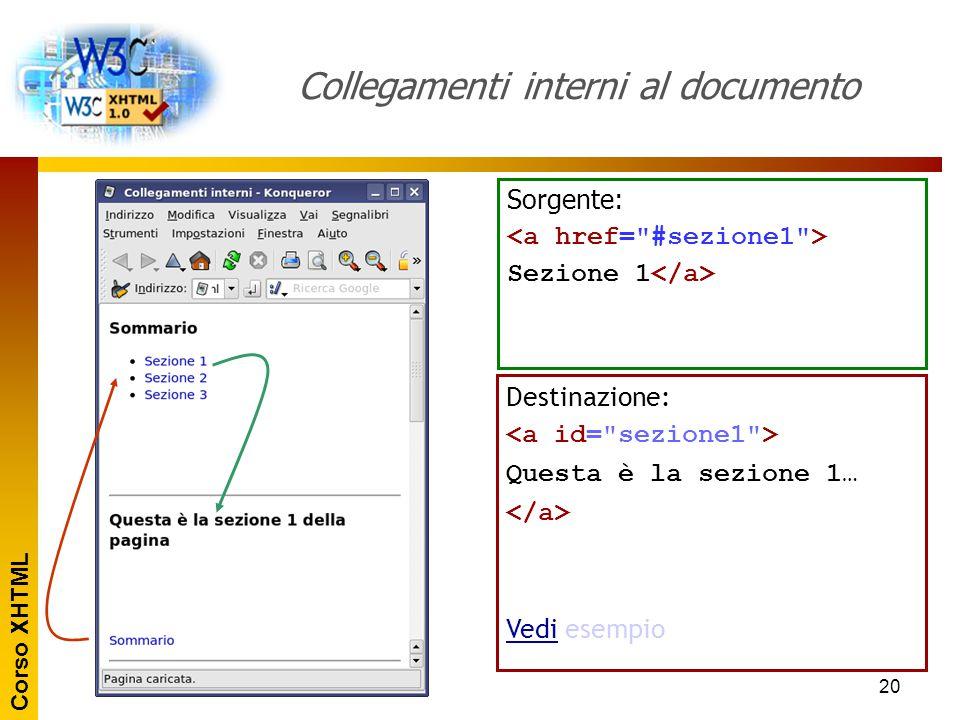Corso XHTML 20 Collegamenti interni al documento Sorgente: Sezione 1 Destinazione: Questa è la sezione 1… VediVedi esempio