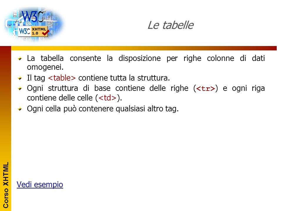 Corso XHTML Le tabelle La tabella consente la disposizione per righe colonne di dati omogenei. Il tag contiene tutta la struttura. Ogni struttura di b
